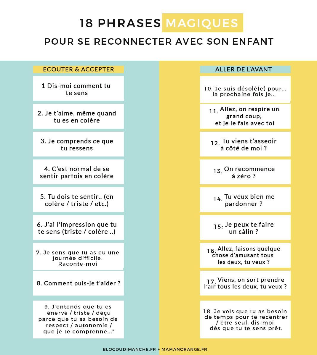 18 phrases magiques pour se reconnecter avec son enfant