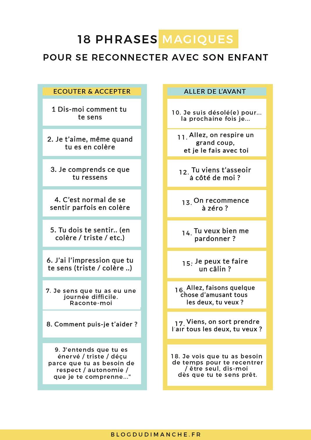 Si vous cherchez des pistes douces pour tenter de renouer le dialogue avec votre enfant, ce billet pourrait vous aider !